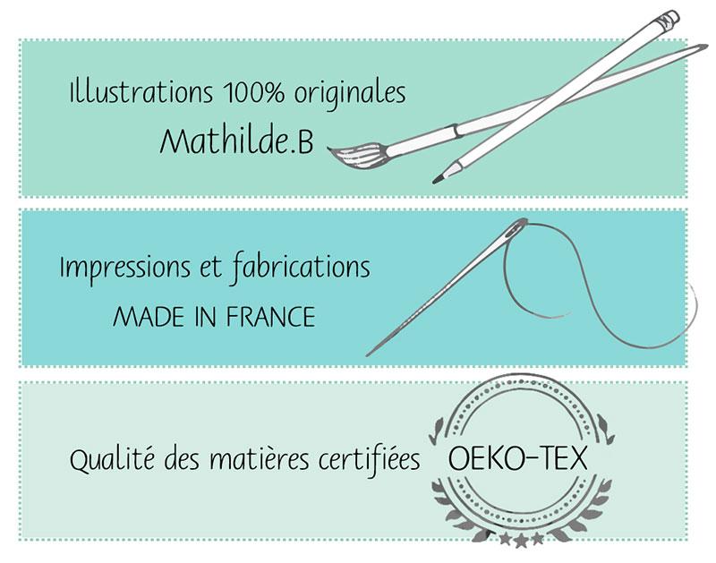 Les valeurs de Mathilde.B