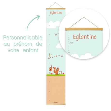 ecureuil-prenom-2